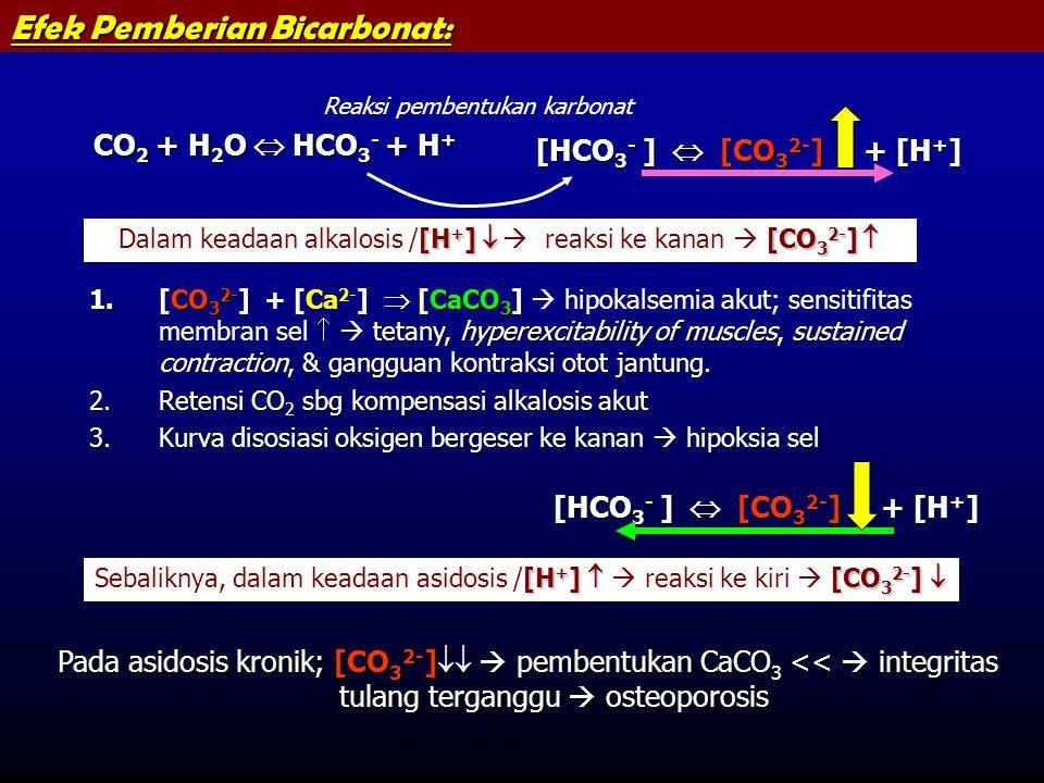 Dalam keadaan alkalosis /[H+]   reaksi ke kanan  [CO32-] 